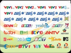 Danh sách kênh truyền hình mặt đất DVB-T2