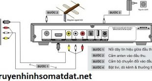 Quy trình lắp đặt bộ đầu thu DVB T2