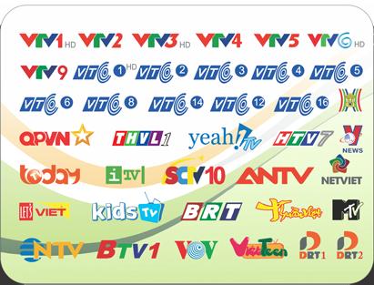 Danh Sách Kênh Truyền Hình DVB T2
