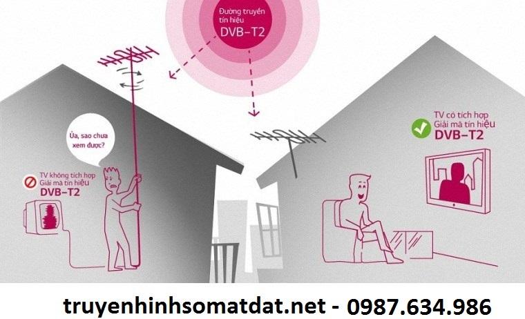 Truyền hình DVB T2 Trà Vinh