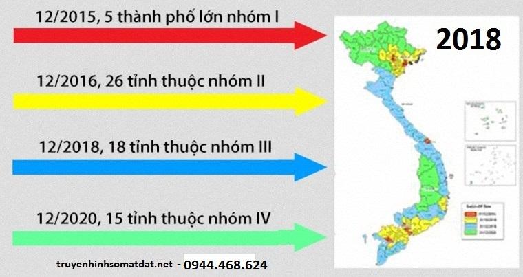 Lộ trình số hóa truyền hình DVB T2