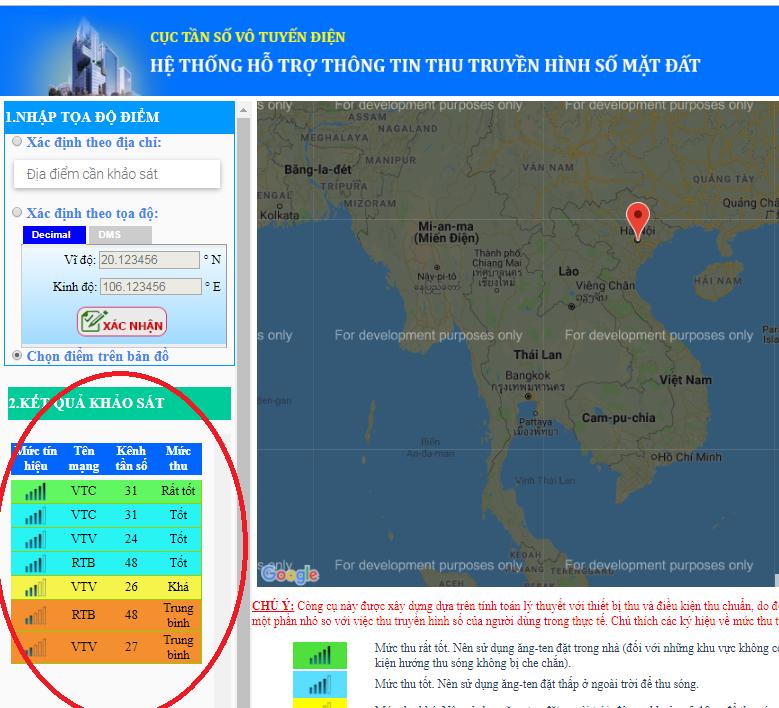 Các thông tin liên quan hiện thị sau khi xác định vị trí lắp đặt trên bản đồ