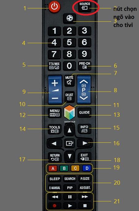 Nút chọn ngõ vào (Source) cho tivi